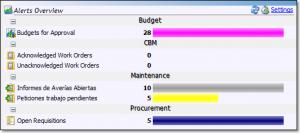 Panel de control software mantenimiento